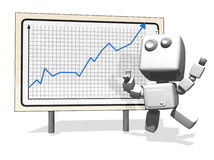 Happy Robot with positive financial graph. Happy white robot jumping because the finance graph is positive and grows. The subject and the poster stand on a white royalty free illustration