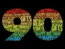 Happy 90th birthday word cloud