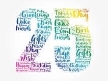 Happy 25th birthday word cloud