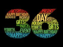 Happy 36th birthday word cloud