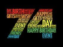 Happy 74th birthday word cloud