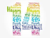 Happy 14th birthday word cloud