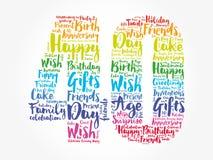 Happy 40th birthday word cloud