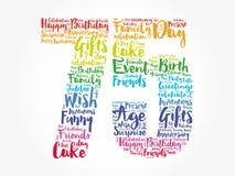 Happy 75th birthday word cloud