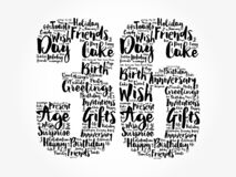 Happy 36th birthday word cloud, holiday concept background