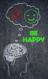 Happy thoughts concept on a blackboard Stock Photo