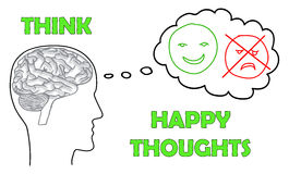 Happy thoughts concept on white background. Happy thoughts concept drawn on a white background Royalty Free Stock Images
