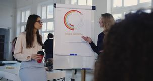 Happy young blonde CEO business woman explaining financial sales chart to multiethnic team at modern loft office. Intelligent beautiful Caucasian female coach stock footage