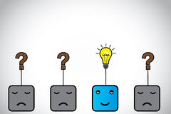 Happy young person with idea light bulb & sad ones with question mark Royalty Free Stock Photos