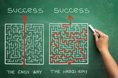 Hard and easy way illustrated shown by maze. On blackboard stock images