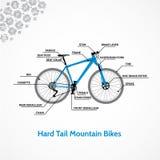Hard Tail Mountain Bikes. Stock Photo