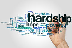 Hardship word cloud Royalty Free Stock Photo