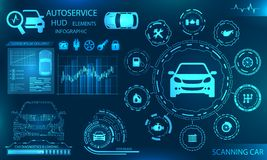 Hardware Diagnostics Condition of Car, Scanning, Test, Monitoring, Analysis, Verification Stock Images