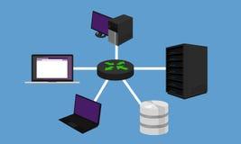 Hardware dos trabalhos em rede do projeto do LAN da topologia de rede da estrela conectado Fotos de Stock Royalty Free