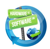Hardware, software road sign illustration design Royalty Free Stock Photography