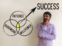 Hardwork、结合的耐心和自我克制力导致成功 库存照片
