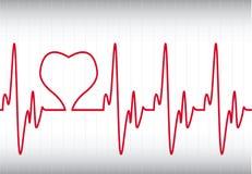 Hart op een Cardiogram Stock Afbeelding