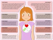 Hartgeld en timing binnen vrouw met het gebied van de steekproeftekst, infographic concept Stock Fotografie