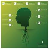 Hauptbaum und Wurzel Infographic-Design-Schablone Lizenzfreies Stockfoto