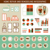 Hauptreparatur und Umgestaltung infographic Lizenzfreie Stockfotos