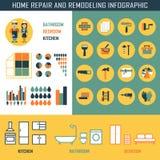 Hauptreparatur und Umgestaltung infographic Stockbild