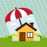 Haus schützen darunter sich vom Regenschirm Lizenzfreie Stockfotos