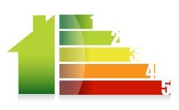 Hausmarkt und bunte Diagrammabbildung Lizenzfreies Stockfoto