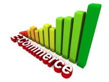 Hausse de commerce électronique Images stock