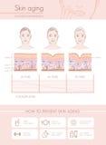 Hautalterung stock abbildung