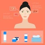 Hautprobleme Vektorillustration lizenzfreie abbildung
