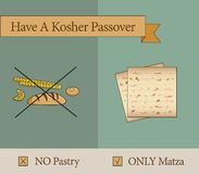 Have a kosher passover holiday Stock Images