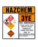 hazards det industriella tecknet Arkivbild