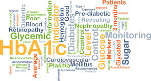 HbA1c background concept Royalty Free Stock Photos