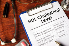 HDL Good Cholesterol level chart Stock Images