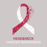 Head and neck cancer poster Royalty Free Stock Photos