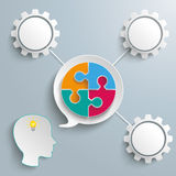 Head Speech Bubble Circle Puzzle Gears Stock Photography