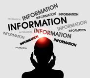 Headache from large amounts of information. Black silhouette of a female head. Fingers touching her temples. Red light pain. Royalty Free Stock Images