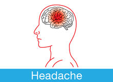Headache outline royalty free illustration