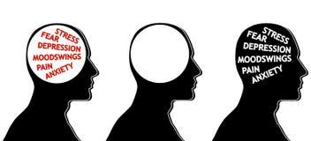 heads psykologisilhouetten Arkivfoto