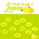 Health Benefits of Lemon. Lemon water royalty free illustration