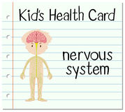 Health card with nervous system. Illustration Stock Image