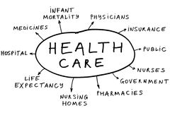 Health care. Some possible topics about health care Stock Photo