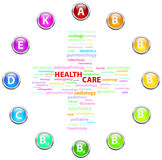 Health Care Cloud Concept Royalty Free Stock Photo