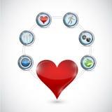 Health care diagram illustration design Stock Image