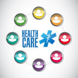 Health care members diagram illustration Stock Images