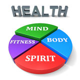 Health Chart Shows Working Out And Athletic stock illustration