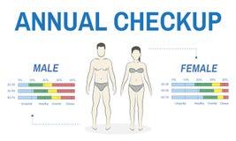 Health Check Annual Checkup Body Biology Concept Stock Photo