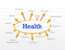 Health concept diagram Stock Images