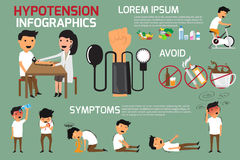 Health concept infographics of hypotension & hypertension disease. Symptoms and prevention hypotension vector illustration. royalty free illustration
