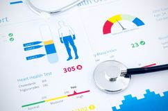 Health condition score report. Stethoscope on medical background Stock Image